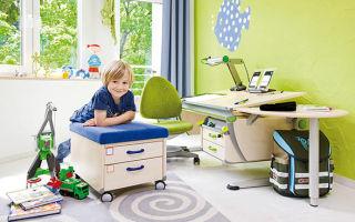 Лучшее детям: грамотный фен-шуй детской комнаты, расположение, цвет, обустройство зон