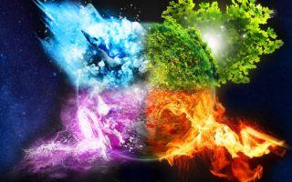 Сила элемента — как узнать свою стихию фен-шуй, алгоритм выявления