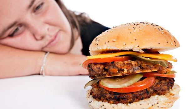 Психосоматика лишнего веса у женщин